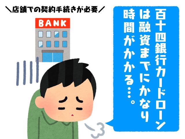百五銀行銀行カードローンでは融資までにかなり時間がかかる