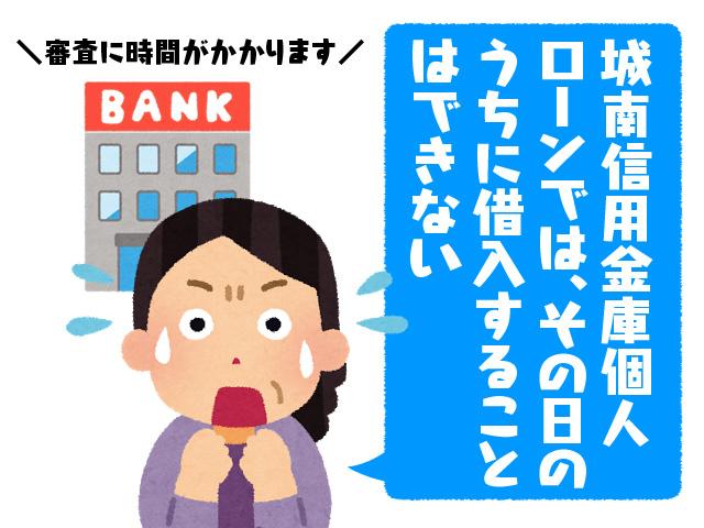 城南信用金庫ローンでは、その日のうちに借入することはできない