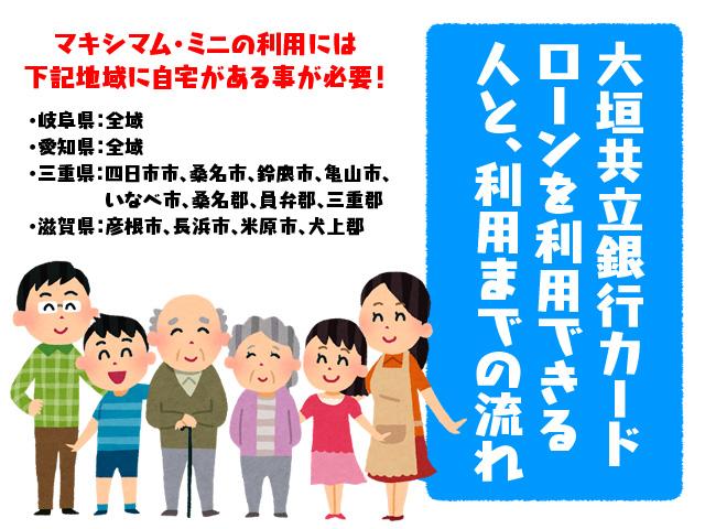大垣共立銀行カードローンを利用できる人と、利用までの流れ
