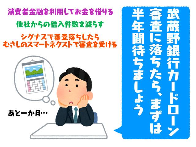 武蔵野銀行カードローンに落ちたら、まずは半年間待ちましょう